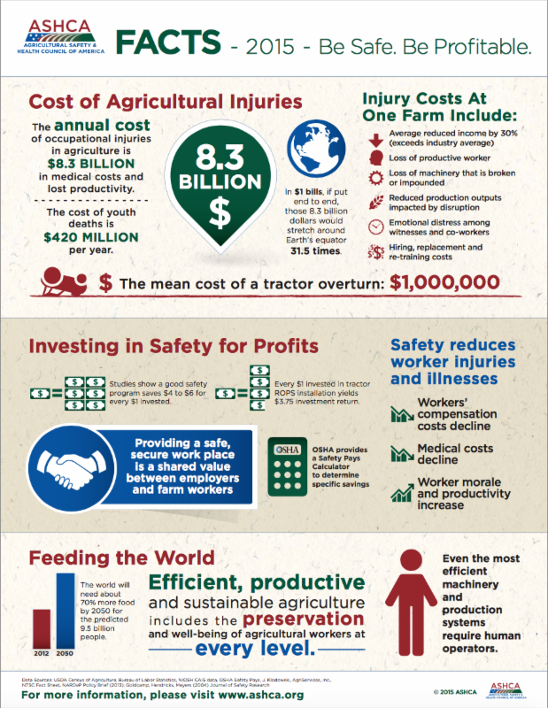 Farm Safety Fact Sheet 2